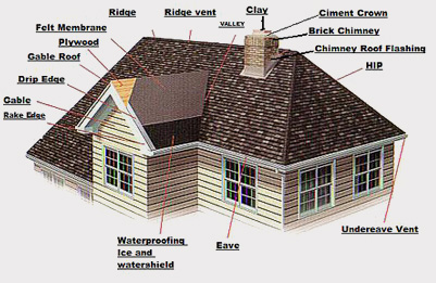 roofing-illustration.jpg