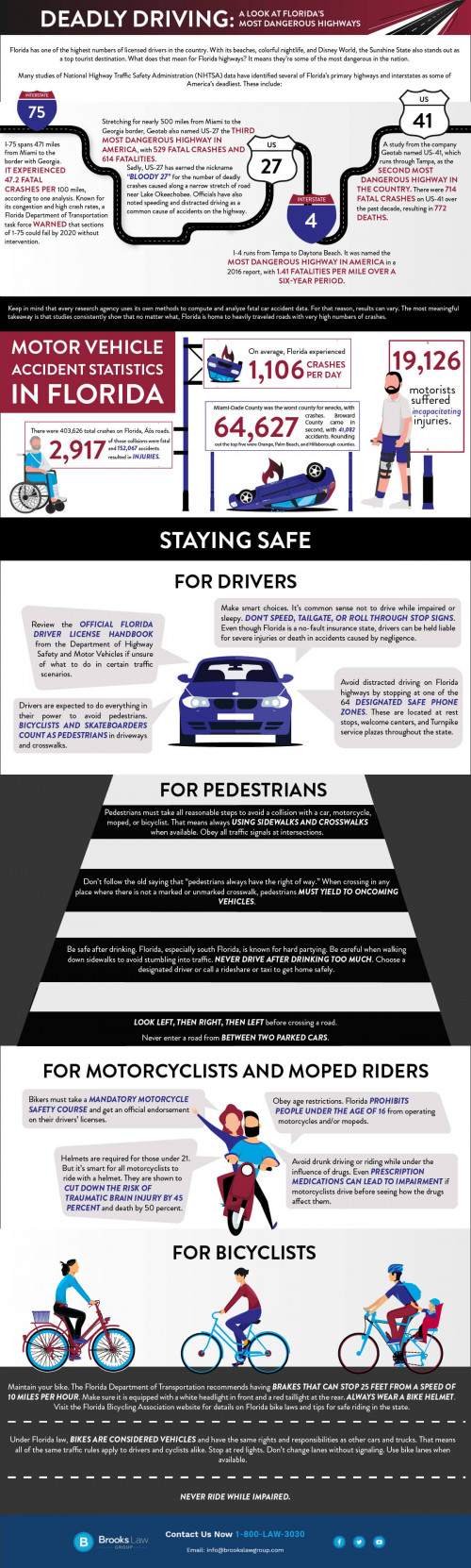 Brooks-Law-Group-Mostly-Deadly-Highways-Florida-Infographic.jpg