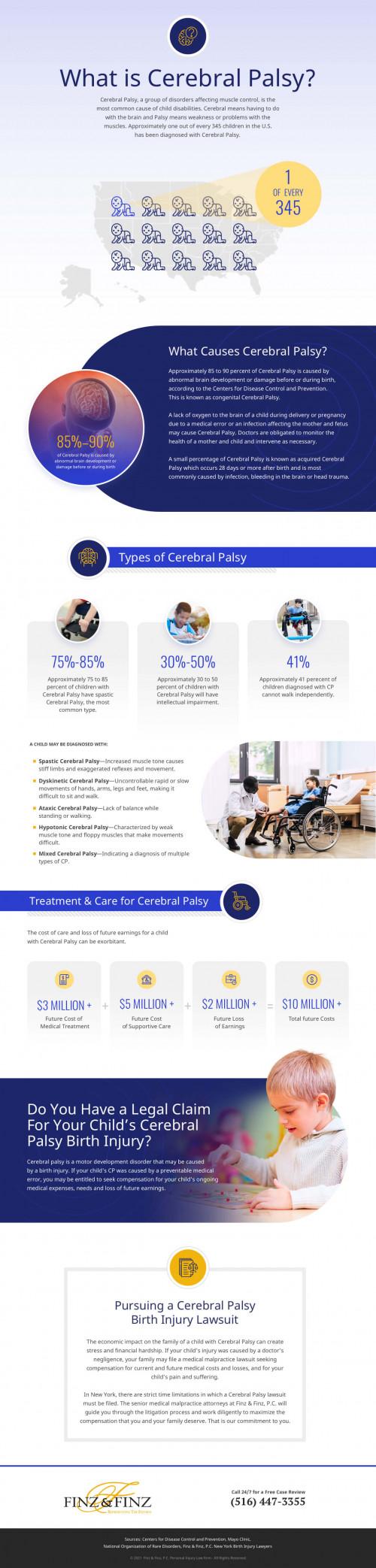 Cerebral-Palsy-Birth-Injury-Infographic-FinzFinz.jpg