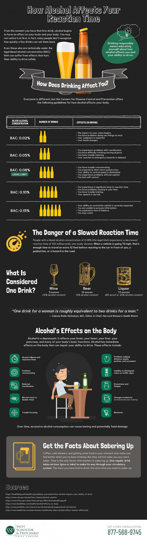 How-alcohol-affects-reaction-time-Salvi-Law.jpg