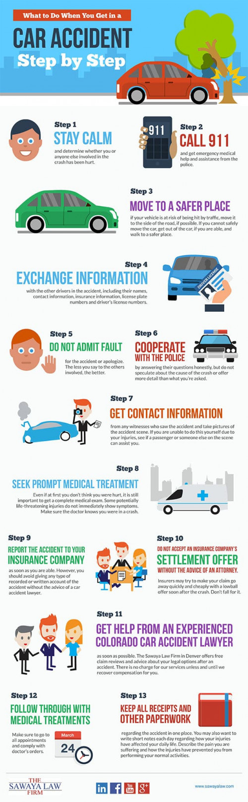 car-accident-infographic.jpg